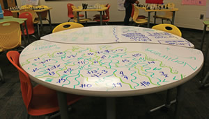 Collaborative whiteboard table
