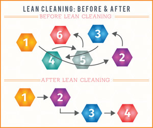 Lean Cleaning before and after