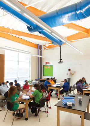 daylighting in classroom