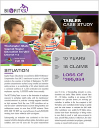 Cafeteria Tables Case Study